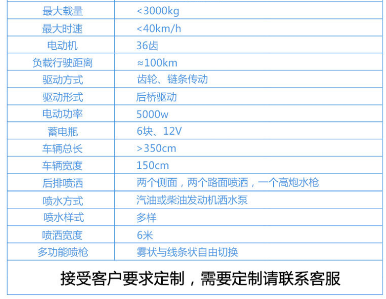 三吨电动喷洒车[CAR-PS03T-WC]6.png